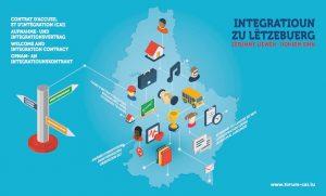 Le contrat d'accueil et d'intégration: La bonne solution? @ Web-conférence
